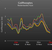 Golfhoogte-thumb2